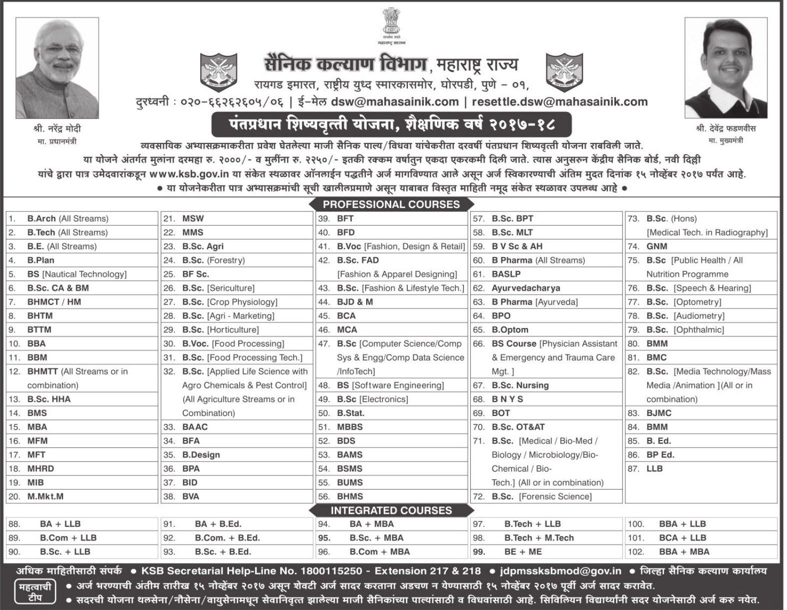 Latest govt jobs in rajasthan 2019-20 notification apply ...